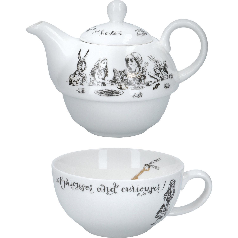 Albert Museum Alice In Wonderland Tea